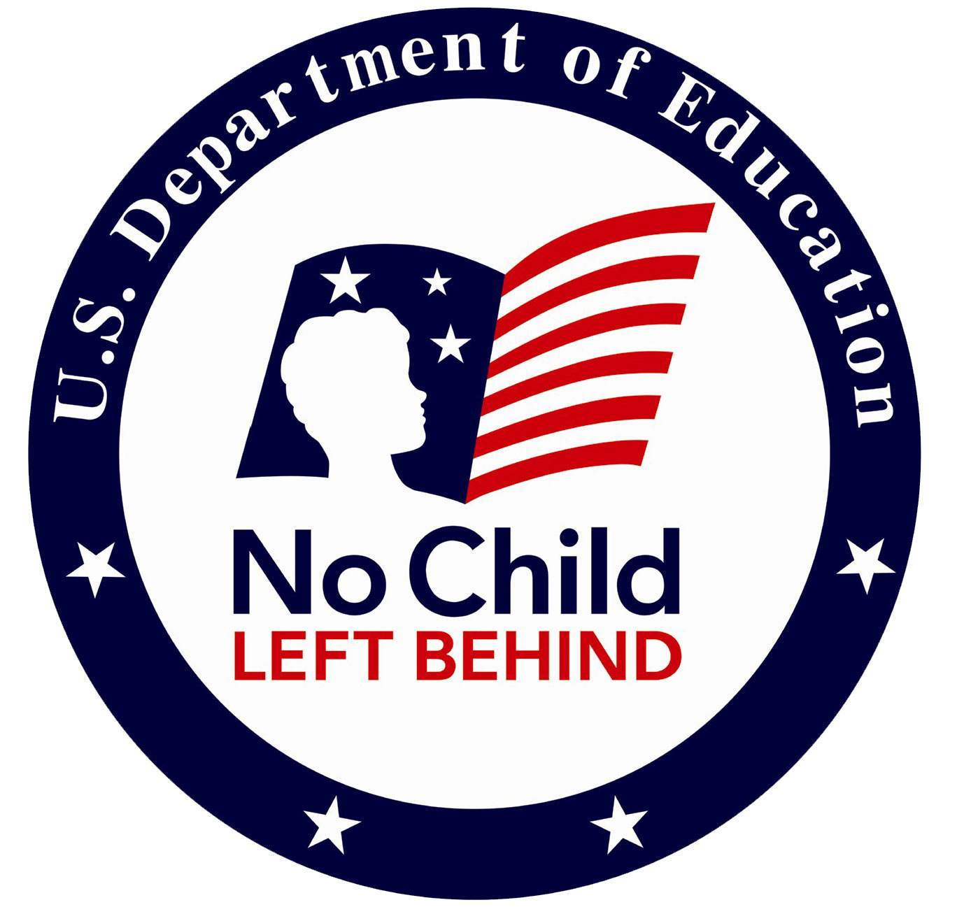 no child left behind act is List of pros of the no child left behind act 1 improvements in test scores generally, test scores have been observed to have improved since 2002 when the act was.