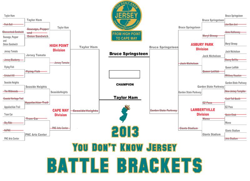 YDKJ-brackets-round-final