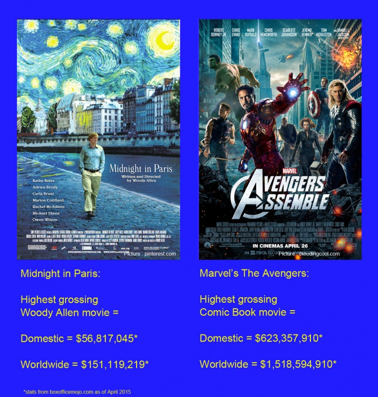Avengers & midnight-in-paris-poster_highest grossing_movie