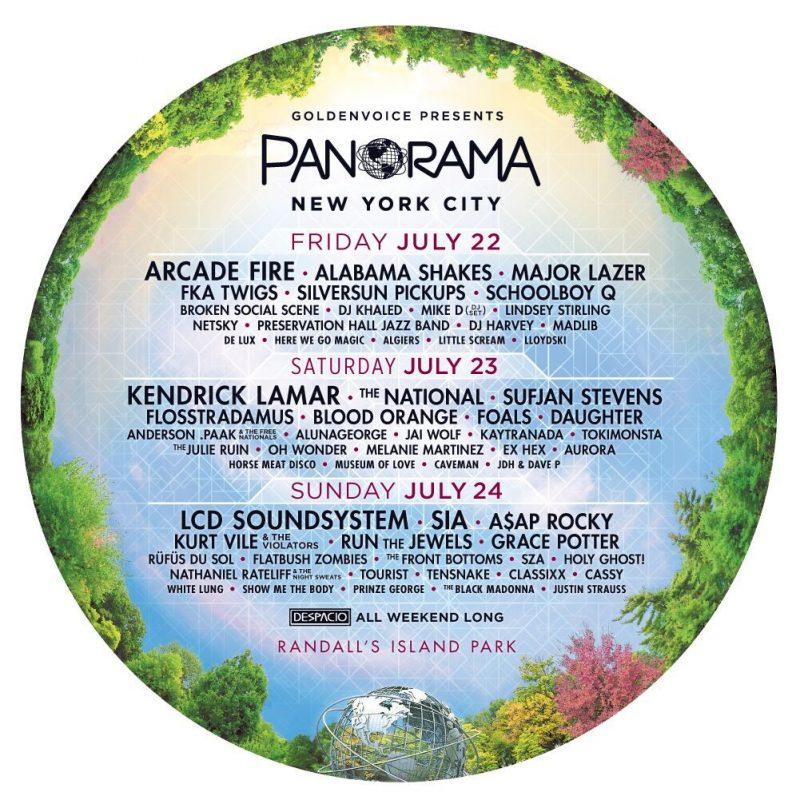 Panorama-bandlist